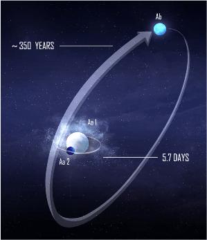 Star Facts: Mintaka