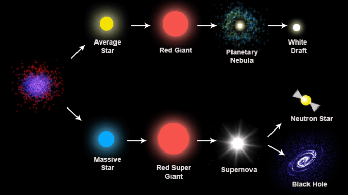 red giant astronomy - photo #27
