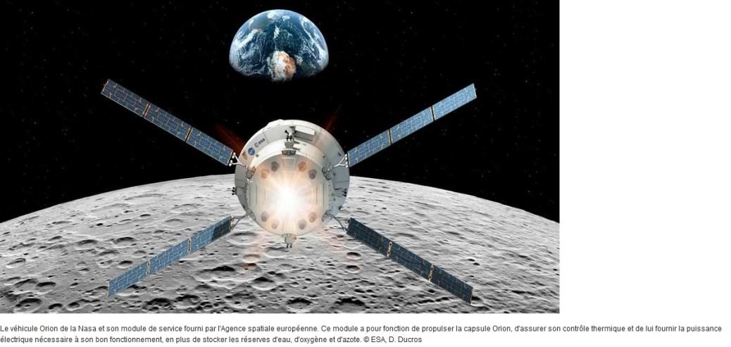 ooooo - Vols habités : l'ESA a fait le choix de la coopération internationale