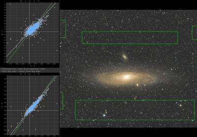 M31 StarColorCorr