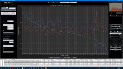 AnalyticalGraph sortedQuality