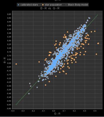 Frank Blue Red Slope Constant adjustment BR GR