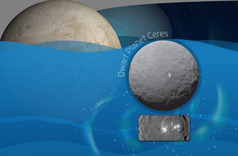 ceres-768x504