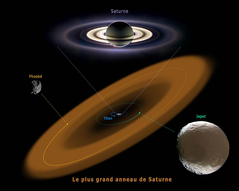 Le plus grand anneau de Saturne - Luxorion
