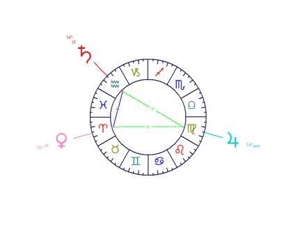 https://i2.wp.com/www.astrotheme.fr/images/dossiers/cartes/yod.jpg