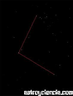 Constelación de la Cabellera de Berenice