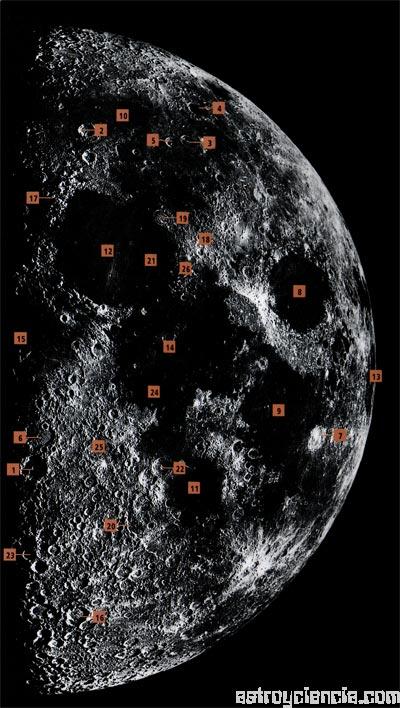 Observación de la Luna en cuarto creciente – astroyciencia: Blog de ...