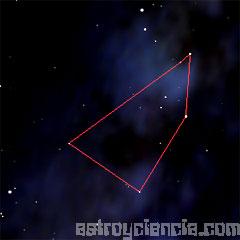 Constelación del Escudo