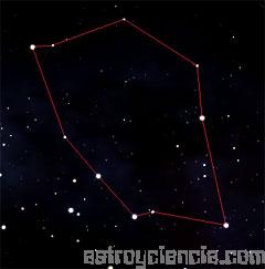 Constelación de la Vela
