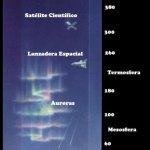 Las capas externas de la Tierra