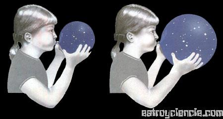 Experimento sobre la expansión del Universo