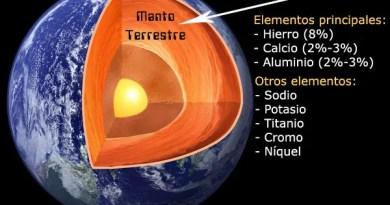 Composición del manto terrestre