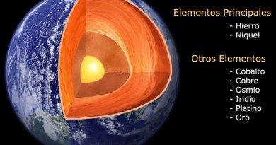 Composición del núcleo de la Tierra