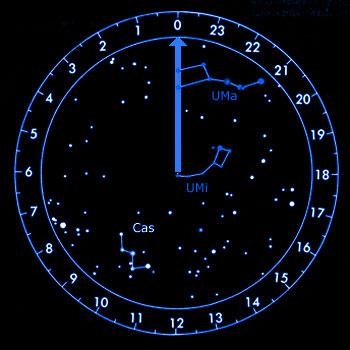 Conocer la hora con las estrellas