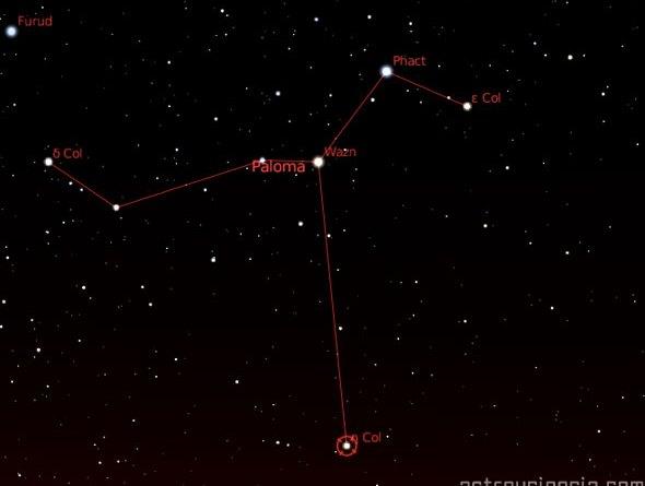 Constelación de la Paloma