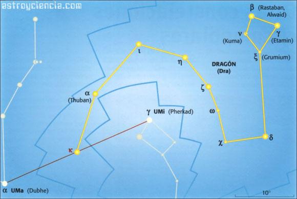 Localizar la constelación del Dragón