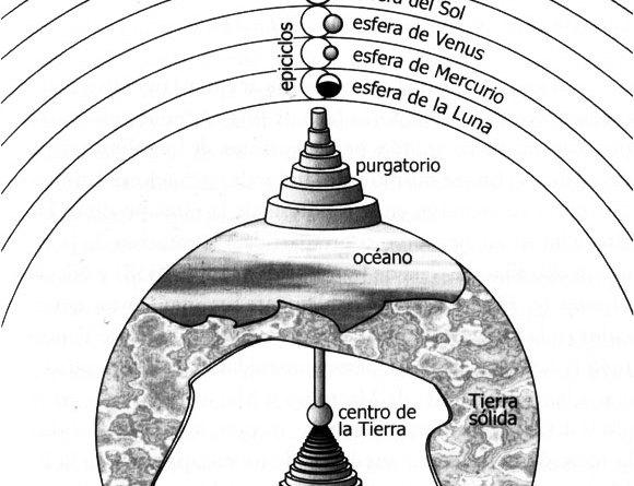 El Cosmos de Dante Alighieri