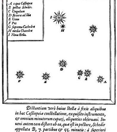 Dibujo de la Supernova de Tycho Brahe en 1572
