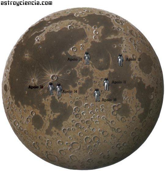 Imagen de los aterrizajes de las naves Apolo en la Luna