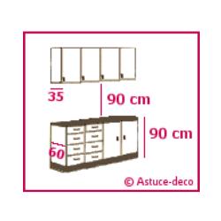 dimension standart et profondeur des meubles haut et bas de cuisine