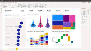 visualisasi data Power BI