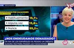 Patricia Suárez en Espejo Público - Endeudamiento y vacaciones