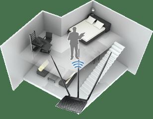 multi-floor-coverage