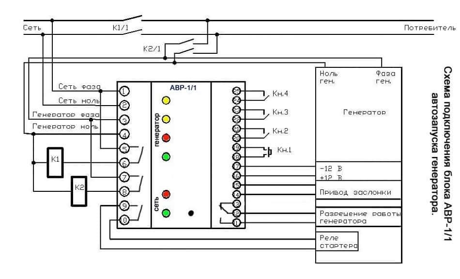 Detaljerad generator Autorun Unit Connection Diagram (Bug)