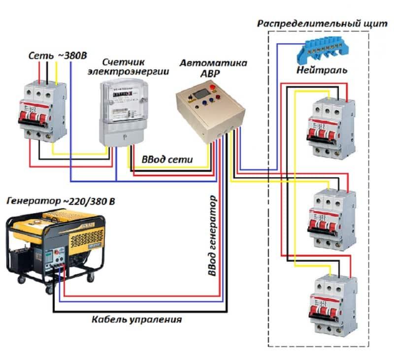 Visual Connection Scheme AVR
