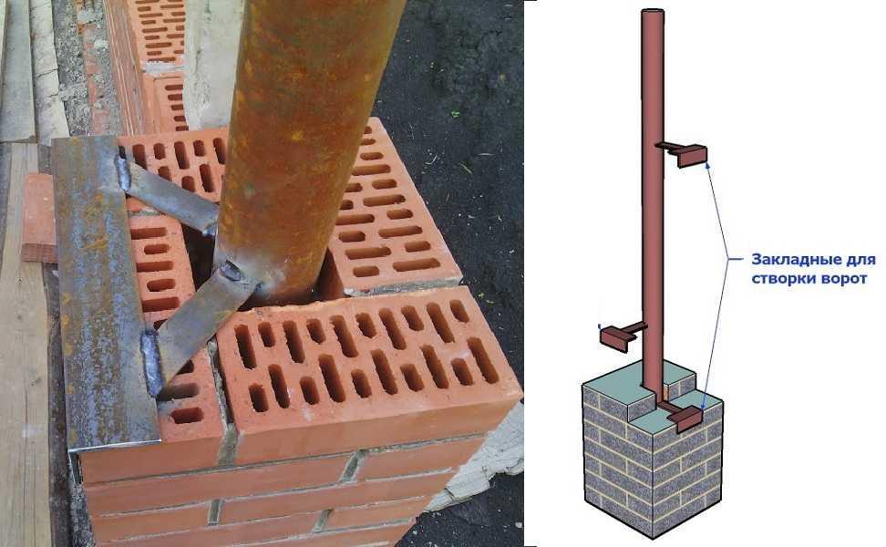 Produzione di pilastro
