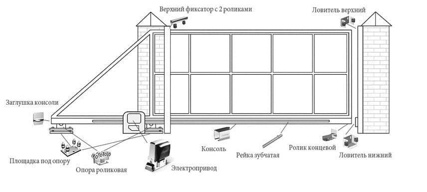 例レトルドットゲート方式