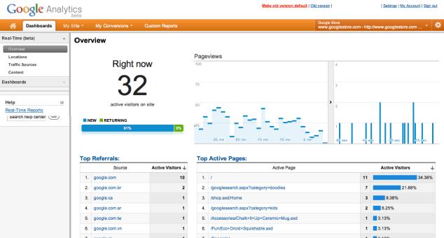 Google Echtzeit Analytics