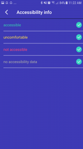 Legend showing levels of accessibility