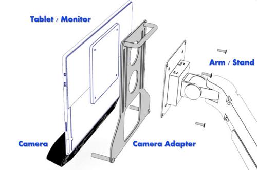 Vesa mount for Alea eyegaze camera and tablet