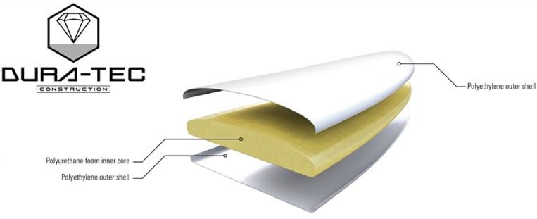 BIC-Progress-surfboard-construction-technology-atbshop