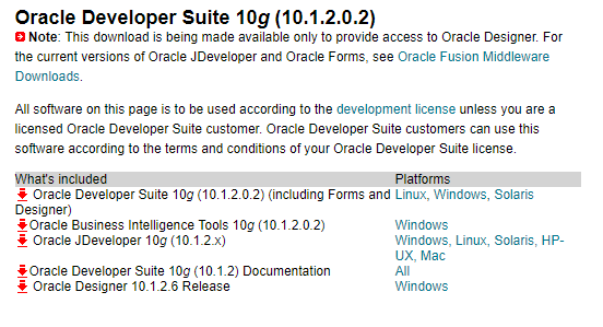 How to Setup custom form development environment in Oracle