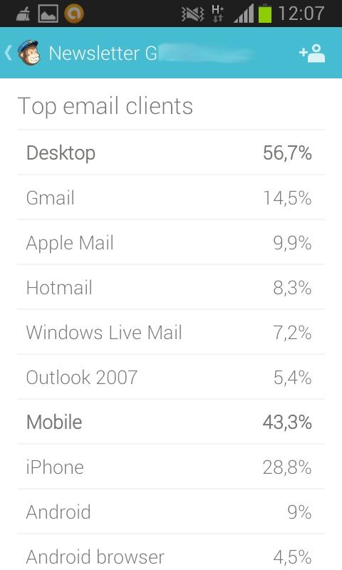 Types de messageries et support PC ou mobile des abonnés
