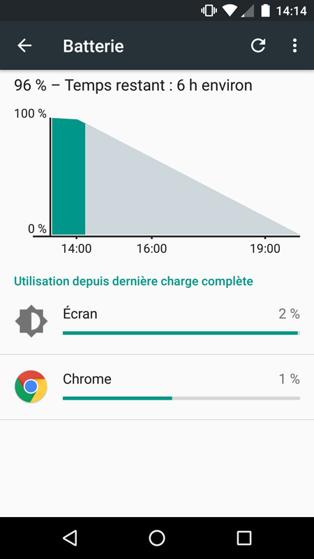 Applications qui consomme le plus de batterie