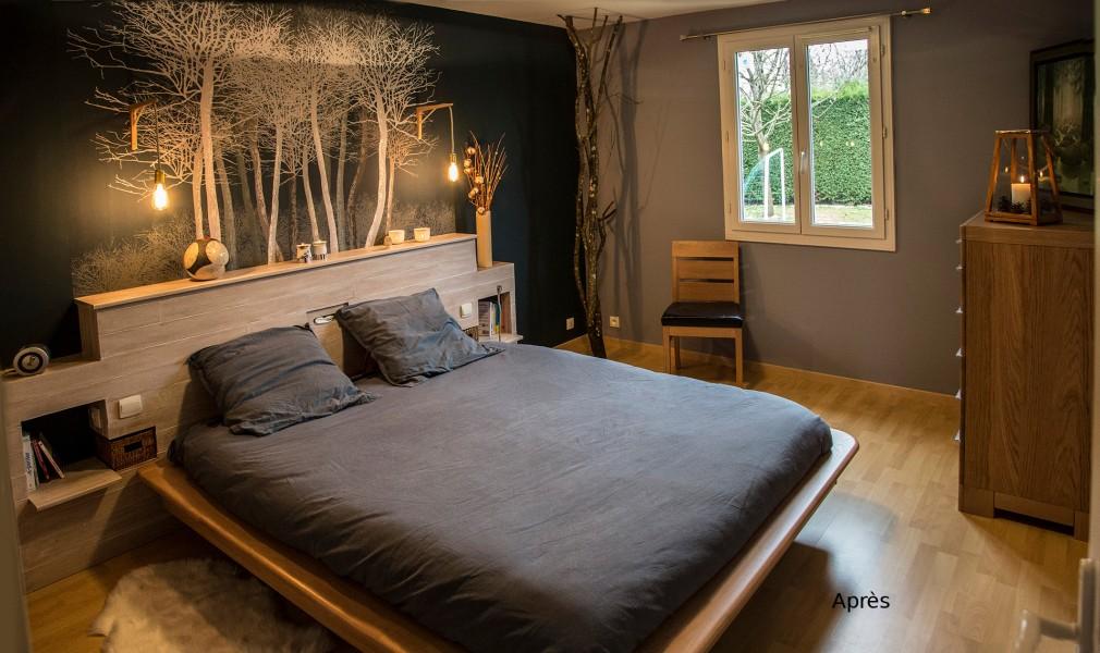 Deco Chambre Parentale Comment Creer Une Ambiance Zen Atelier Deco Creation