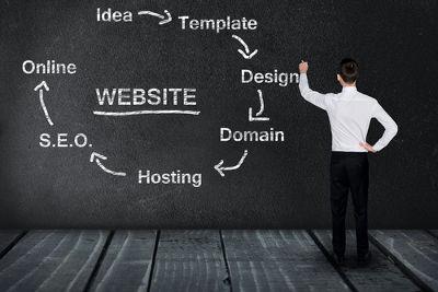 Idée de business en ligne pour réussir sur internet en 2018