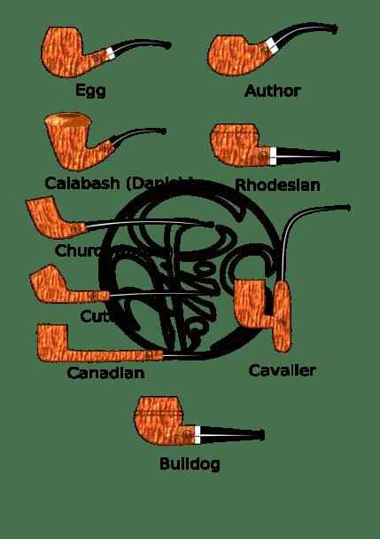 formes-de-pipes-2