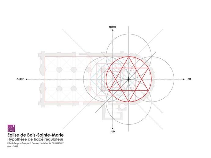 Tracé régulateurs de l'hexagone du coeur