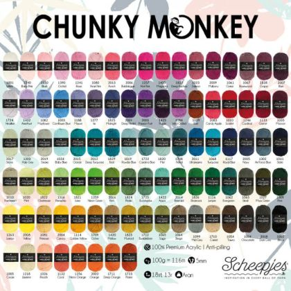 chunkey kleurkaart