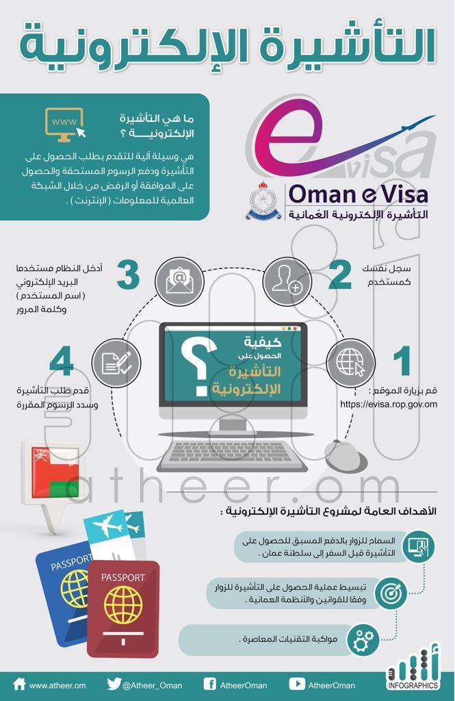قريباََ: تدشن تأشيرة العمل إلكترونياً : صحافة نت اليمن