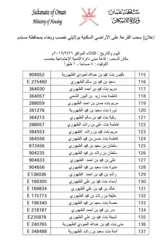 بالأسماء :السحب على أراضٍ في محافظة الداخلية