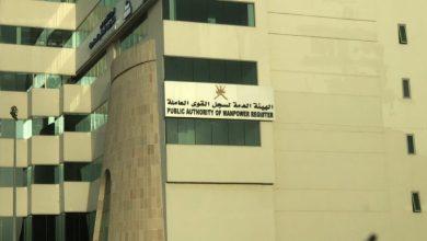 Photo of بالجداول: الإعلان عن 840 وظيفة في القطاع الخاص