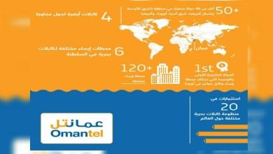 صورة عمانتل: دور متواصل في دعم الاقتصاد الوطني وتحفيز الاستثمار العالمي في السلطنة