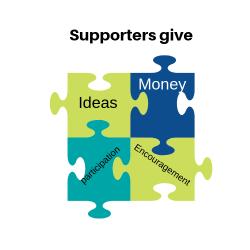 Supporters Give: Ideas Money Participation Encouragement