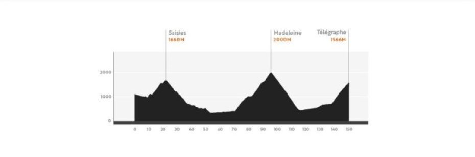 Haute Route Alps Stgae2_cols