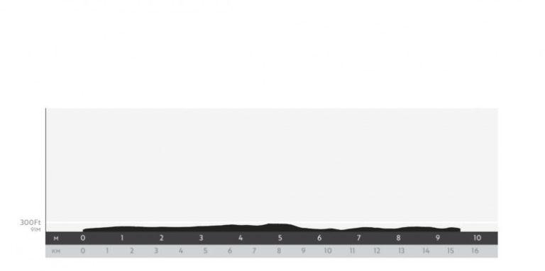 オートルートサンフランシスコ_Stage3_Cols